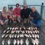 June 2013 Cornett Guide Service Fishing Pictures